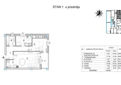 Stan 1