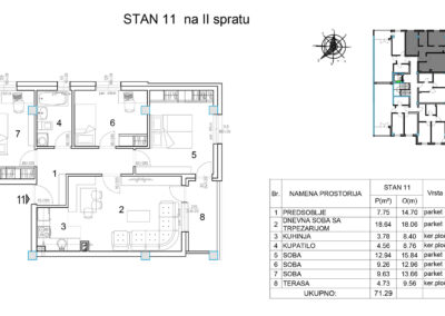 Stan 11