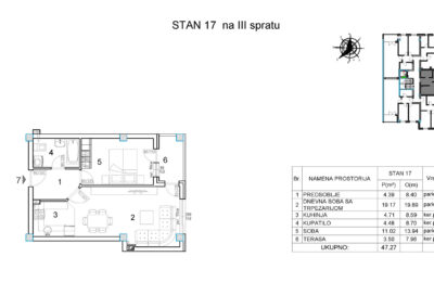 Stan 17