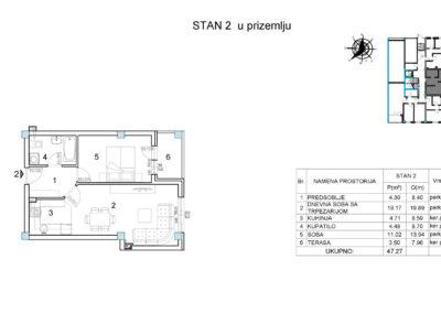 Stan 2