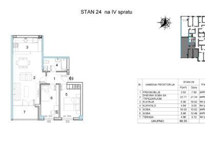 Stan 24