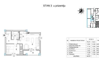 Stan 3