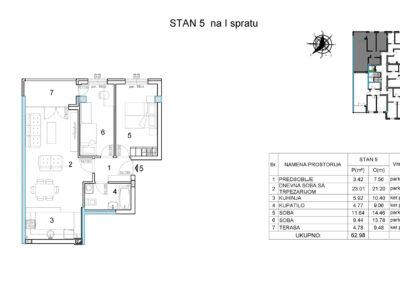 Stan 5