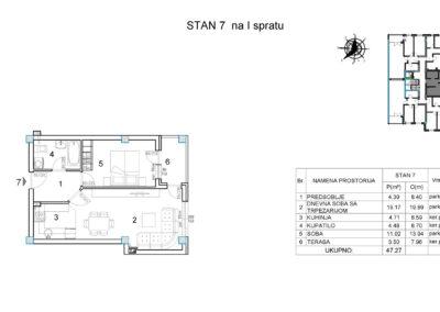 Stan 7