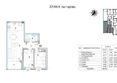 Stan 9