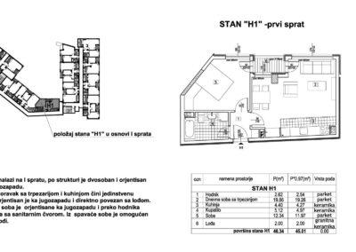 Stan H1