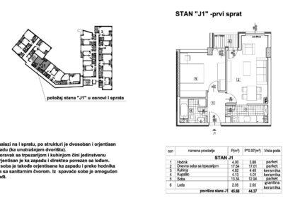 Stan J1