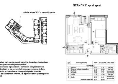 Stan K1