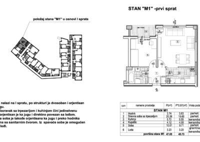 Stan M1