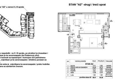 Stan A2