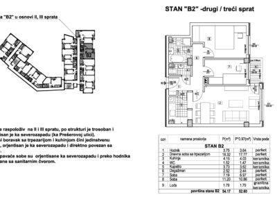 Stan B2