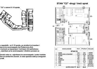 Stan C2