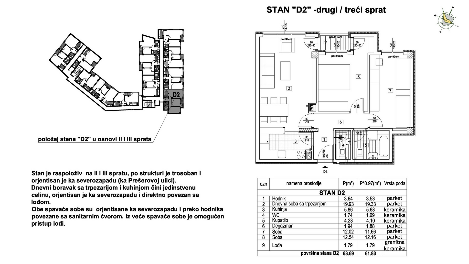 Objekat u Prešernovoj bb - Stan D2