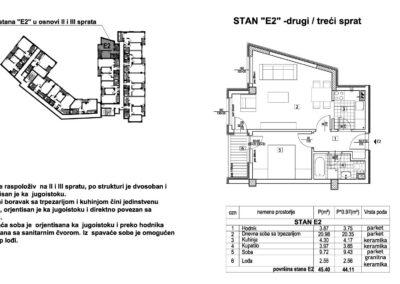 Stan E2