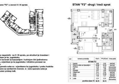 Stan F2