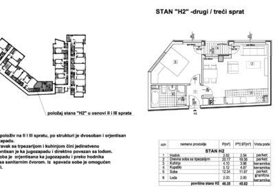 Stan H2