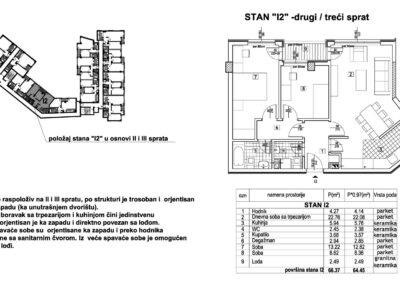 Stan I2