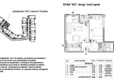 Stan K2