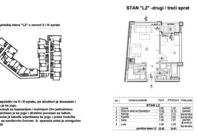 Stan L2