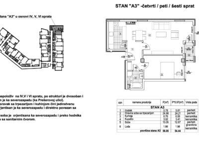 Stan A3