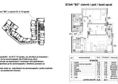 Stan B3