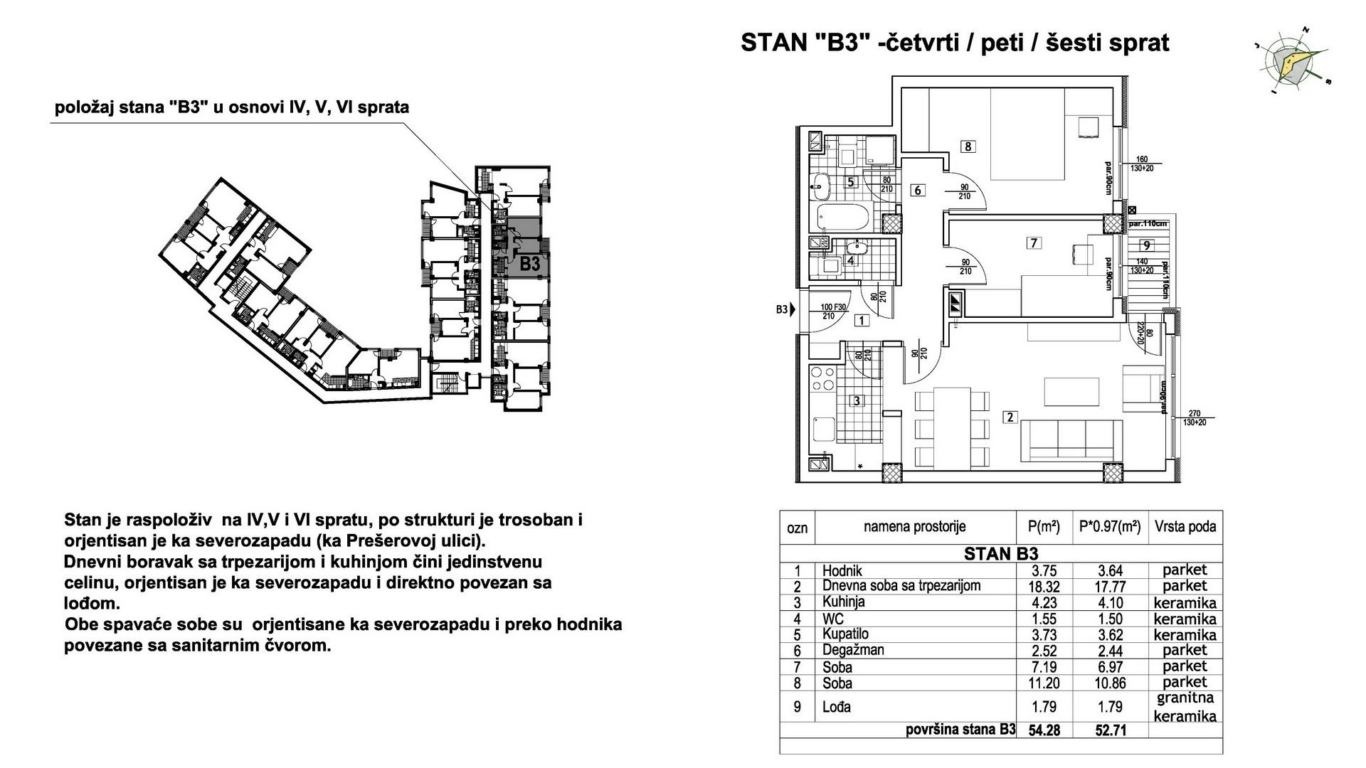 Objekat u Prešernovoj bb - Stan B3