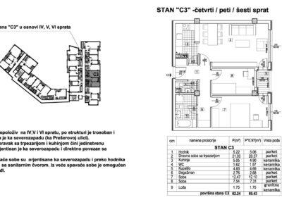Stan C3