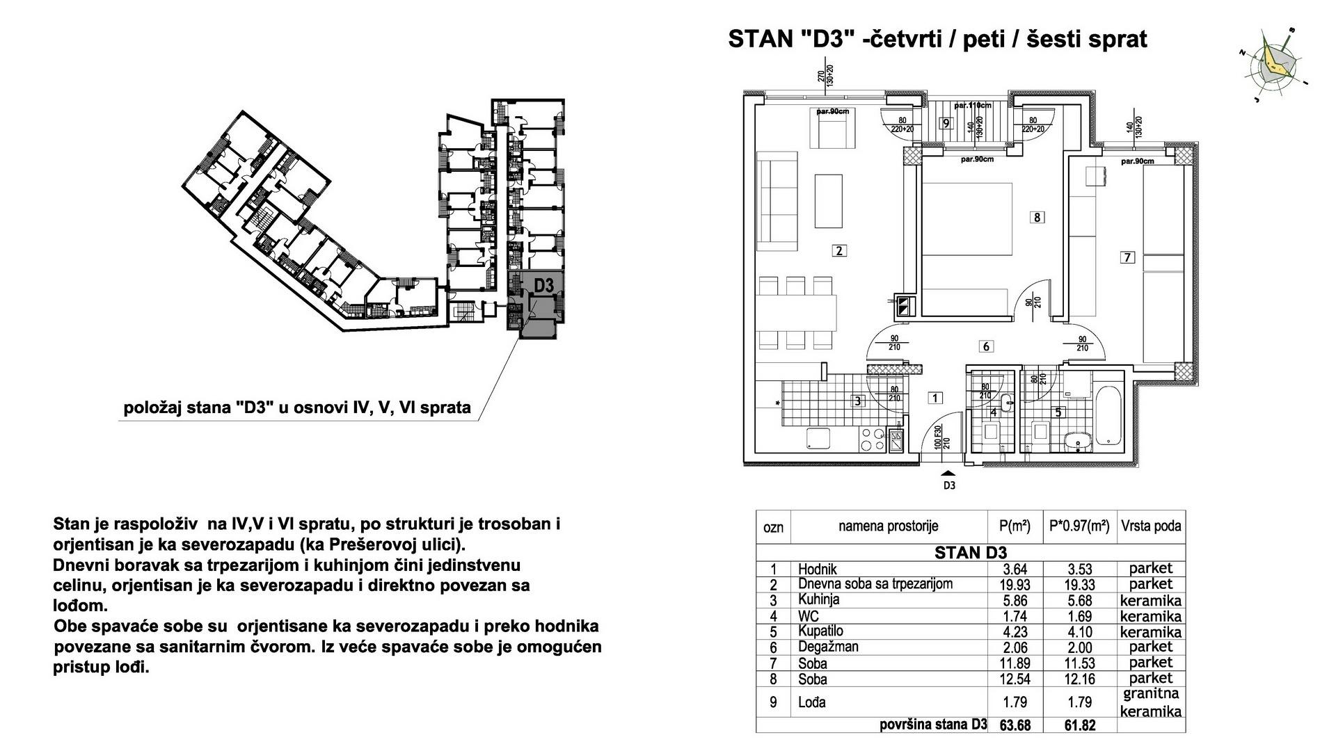 Objekat u Prešernovoj bb - Stan D3