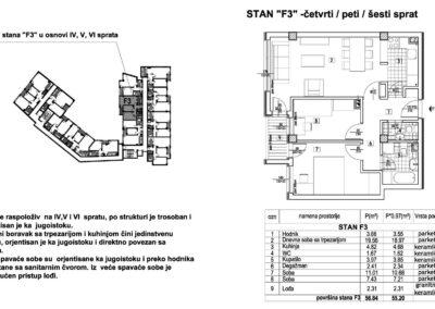 Stan F3