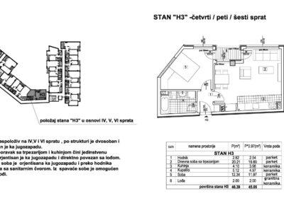 Stan H3