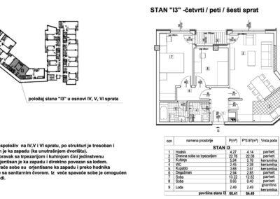 Stan I3