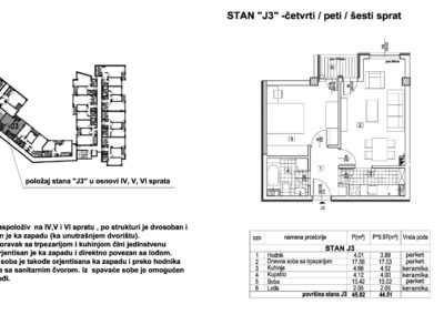 Stan J3