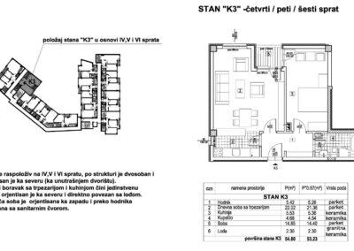 Stan K3