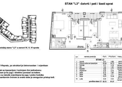 Stan L3