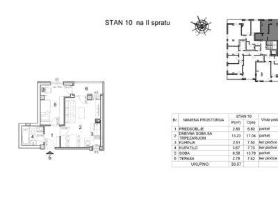 Stan 10
