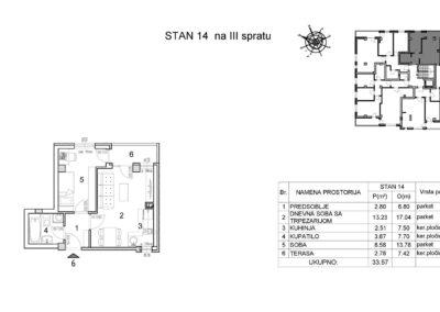 Stan 14