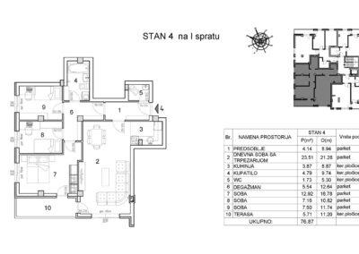 Stan 4