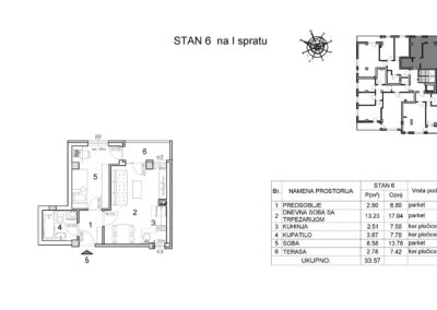 Stan 6