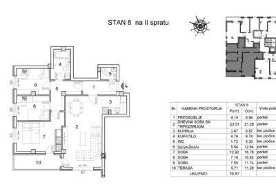Stan 8