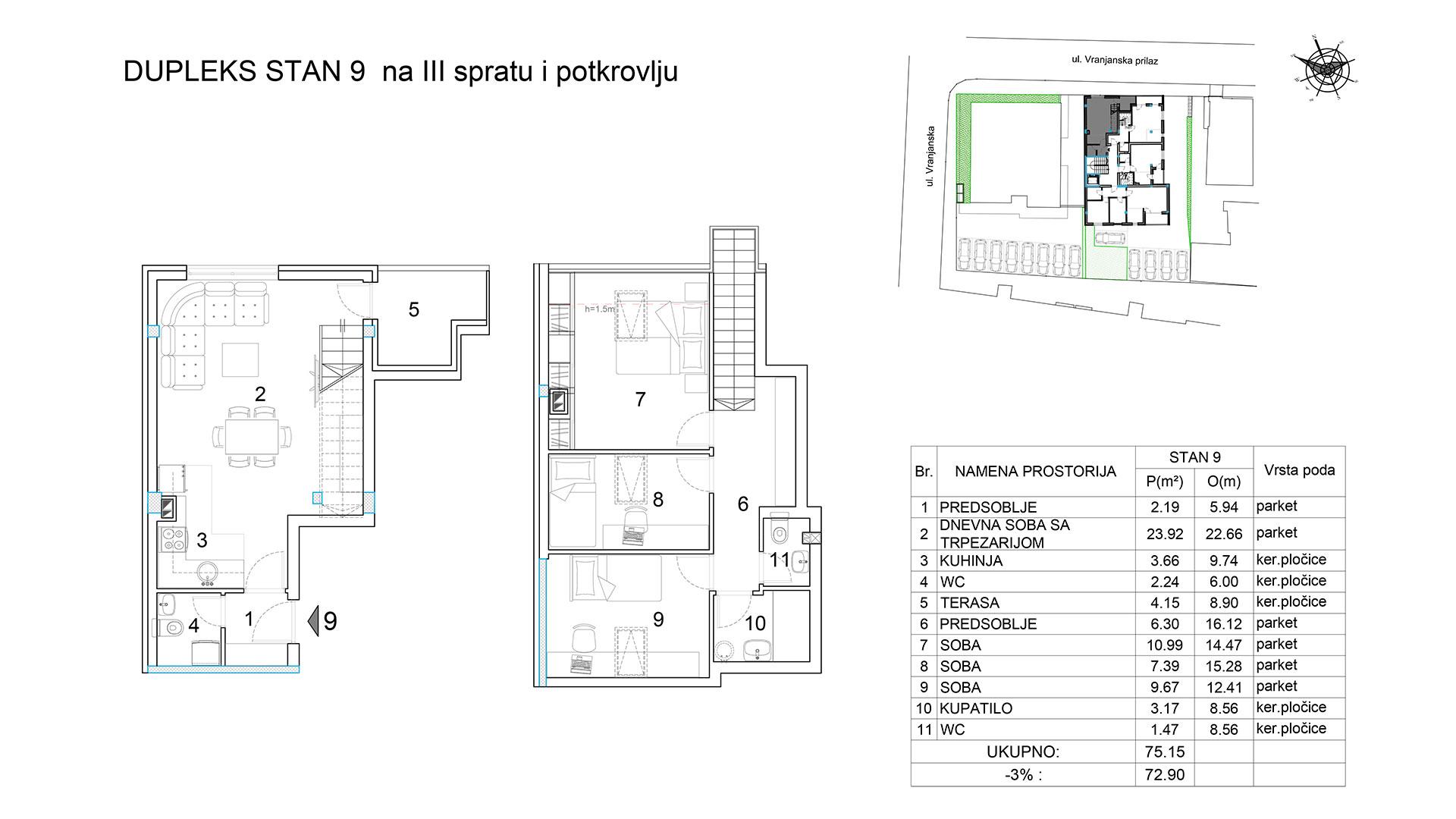 Objekat u Vranjanskoj 2A - stan 9