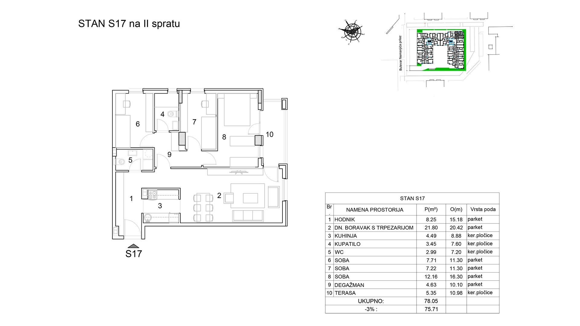 Prodaja stanova Niš - Objekat u Bulevar Nemanjića bb Stan S17 B