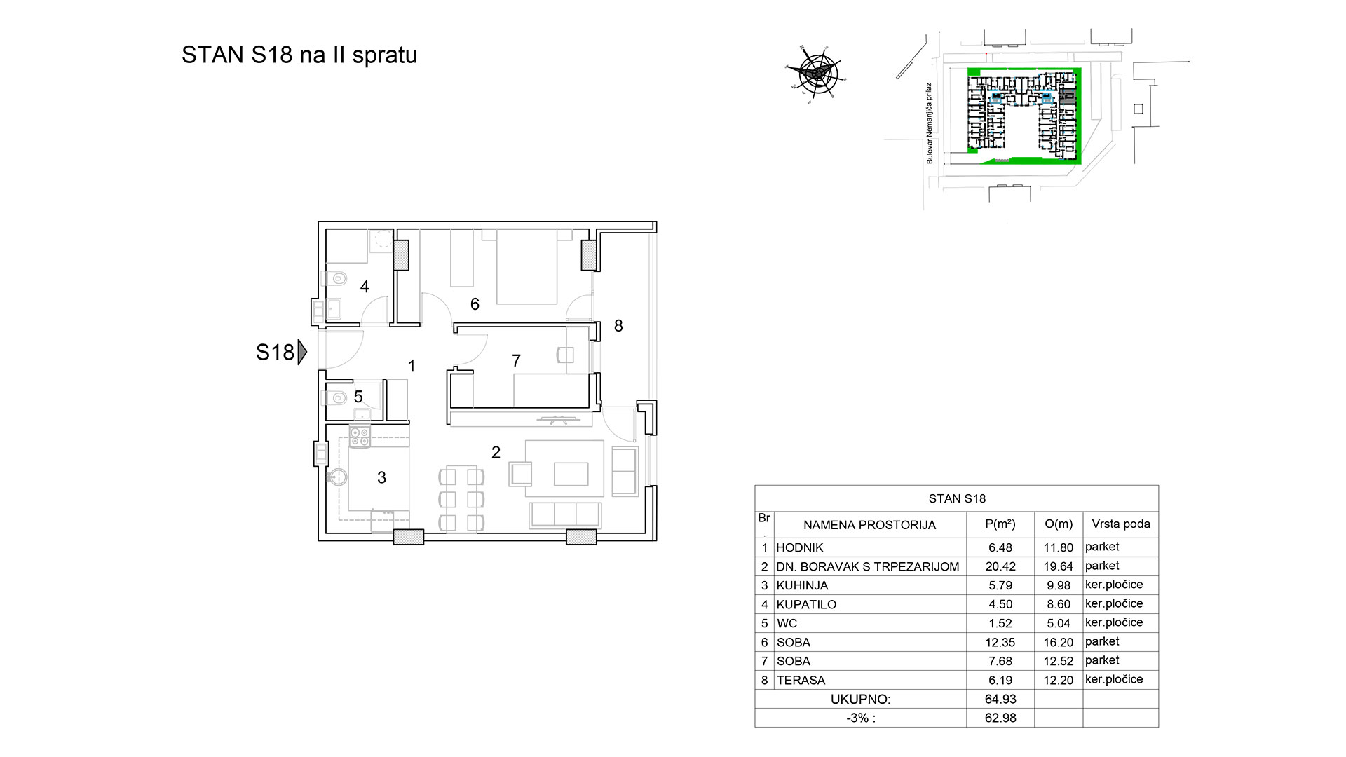 Prodaja stanova Niš - Objekat u Bulevar Nemanjića bb Stan S18 B