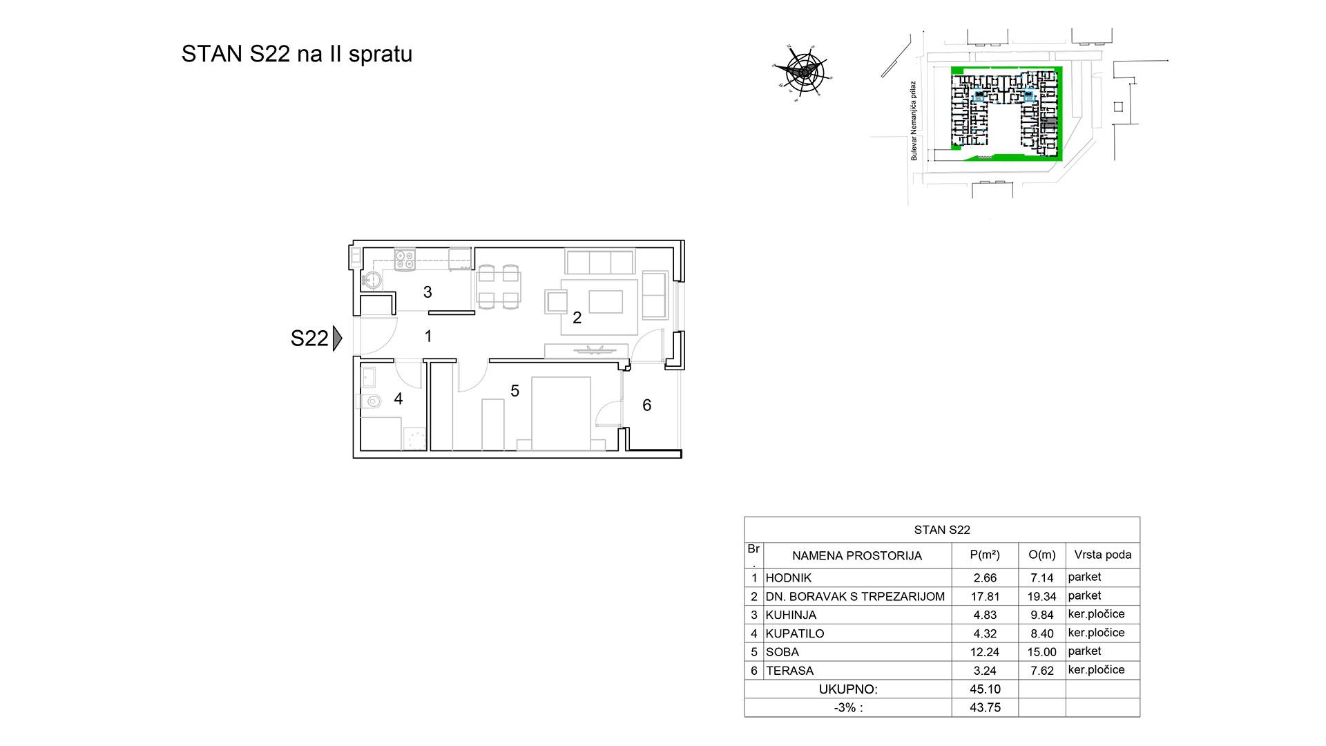Prodaja stanova Niš - Objekat u Bulevar Nemanjića bb Stan S22 B