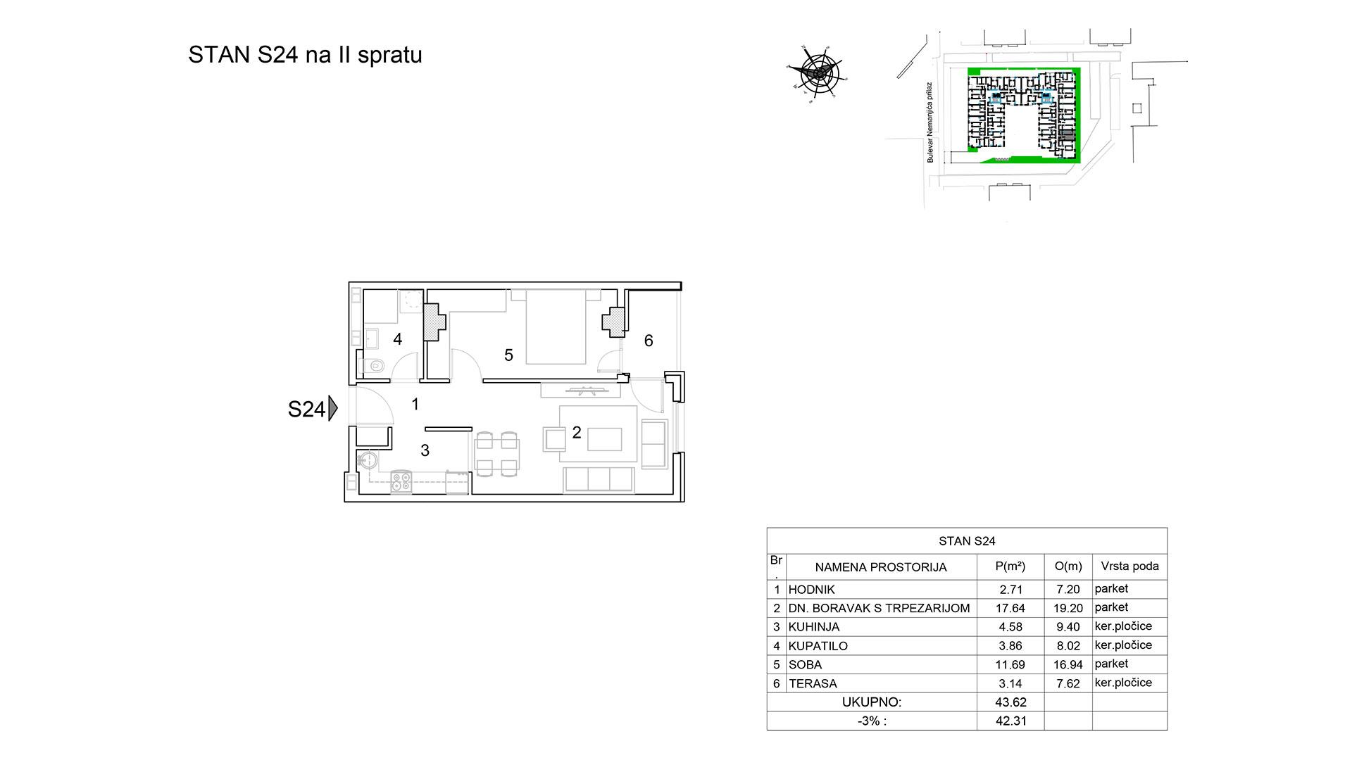 Prodaja stanova Niš - Objekat u Bulevar Nemanjića bb Stan S24 B