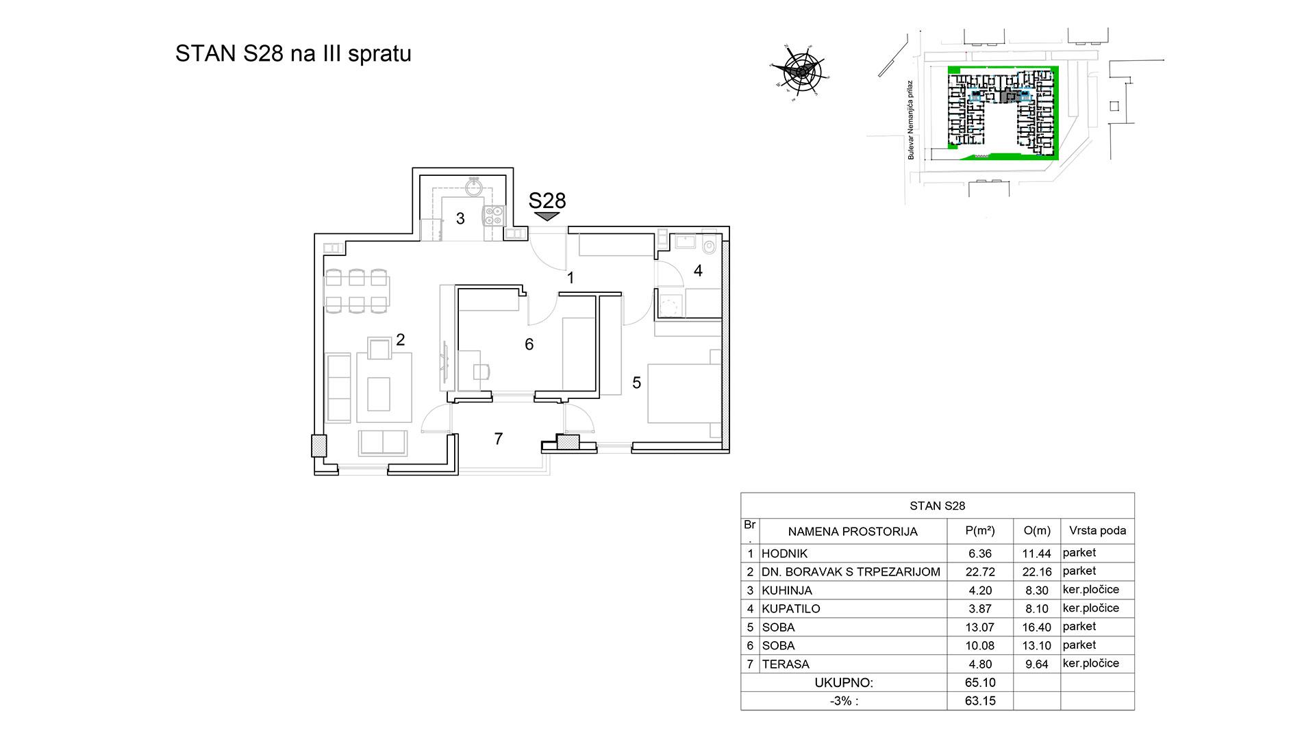 Prodaja stanova Niš - Objekat u Bulevar Nemanjića bb Stan S28 B
