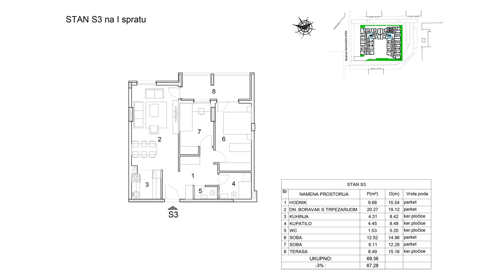 Prodaja stanova Niš - Objekat u Bulevar Nemanjića bb Stan S3 B