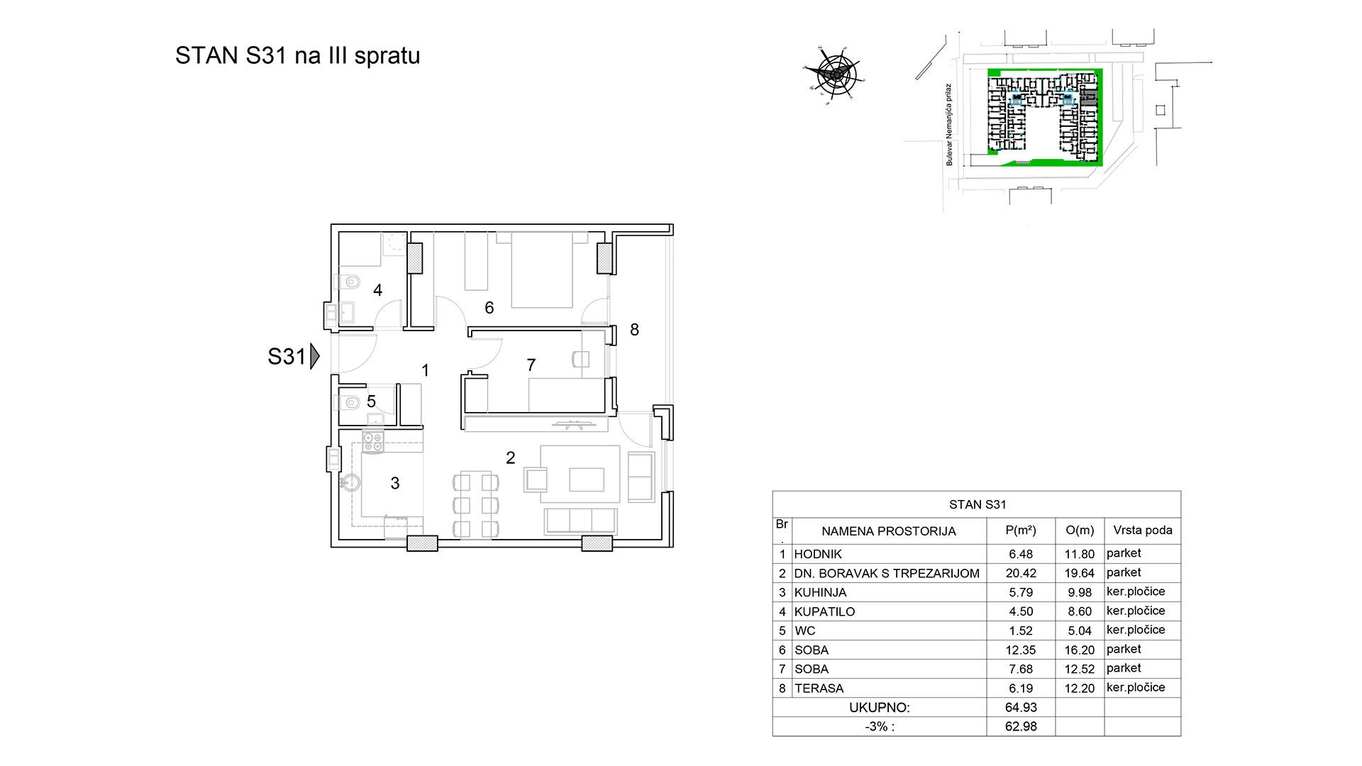 Prodaja stanova Niš - Objekat u Bulevar Nemanjića bb Stan S31 B