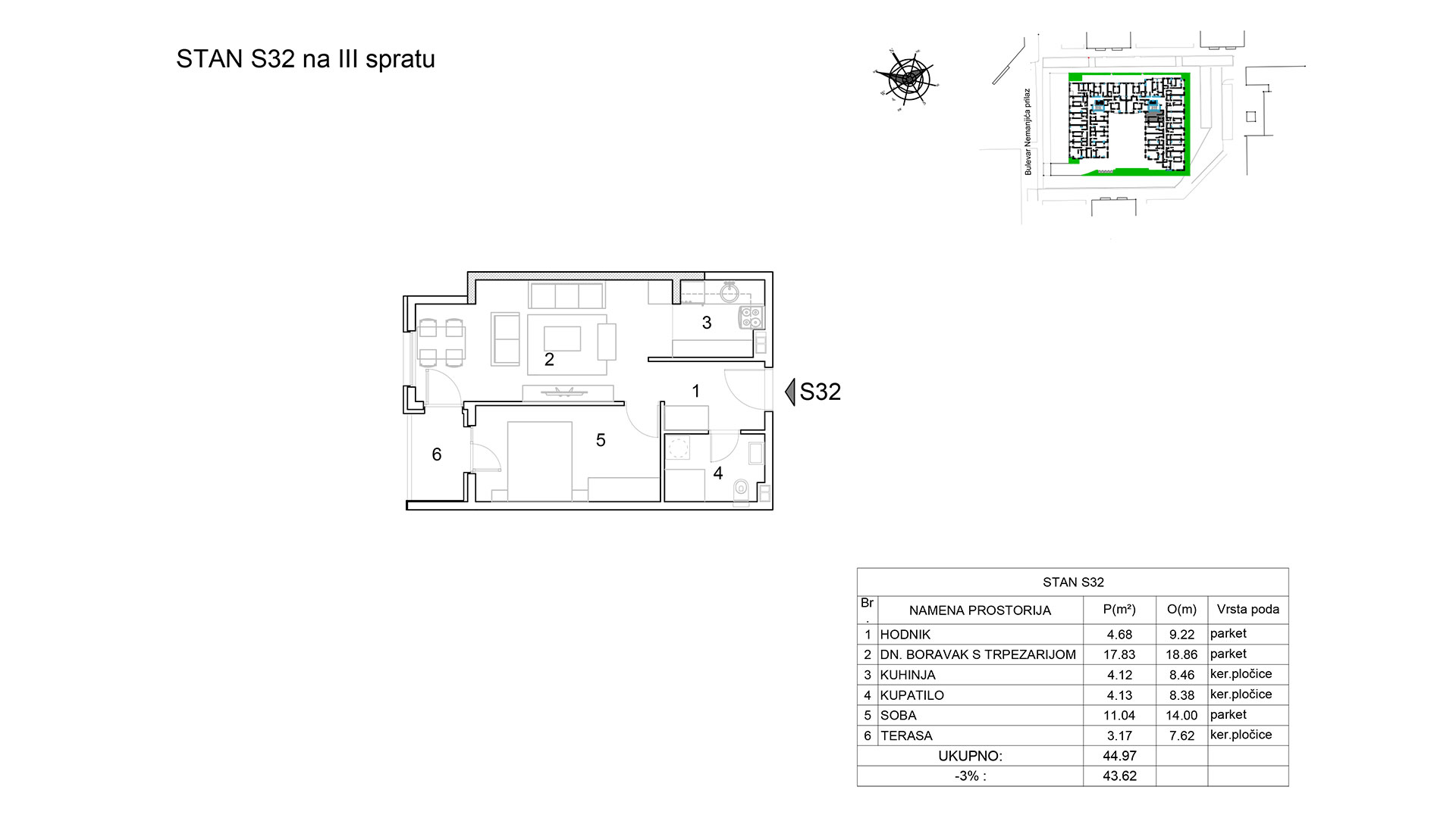 Prodaja stanova Niš - Objekat u Bulevar Nemanjića bb Stan S32 B