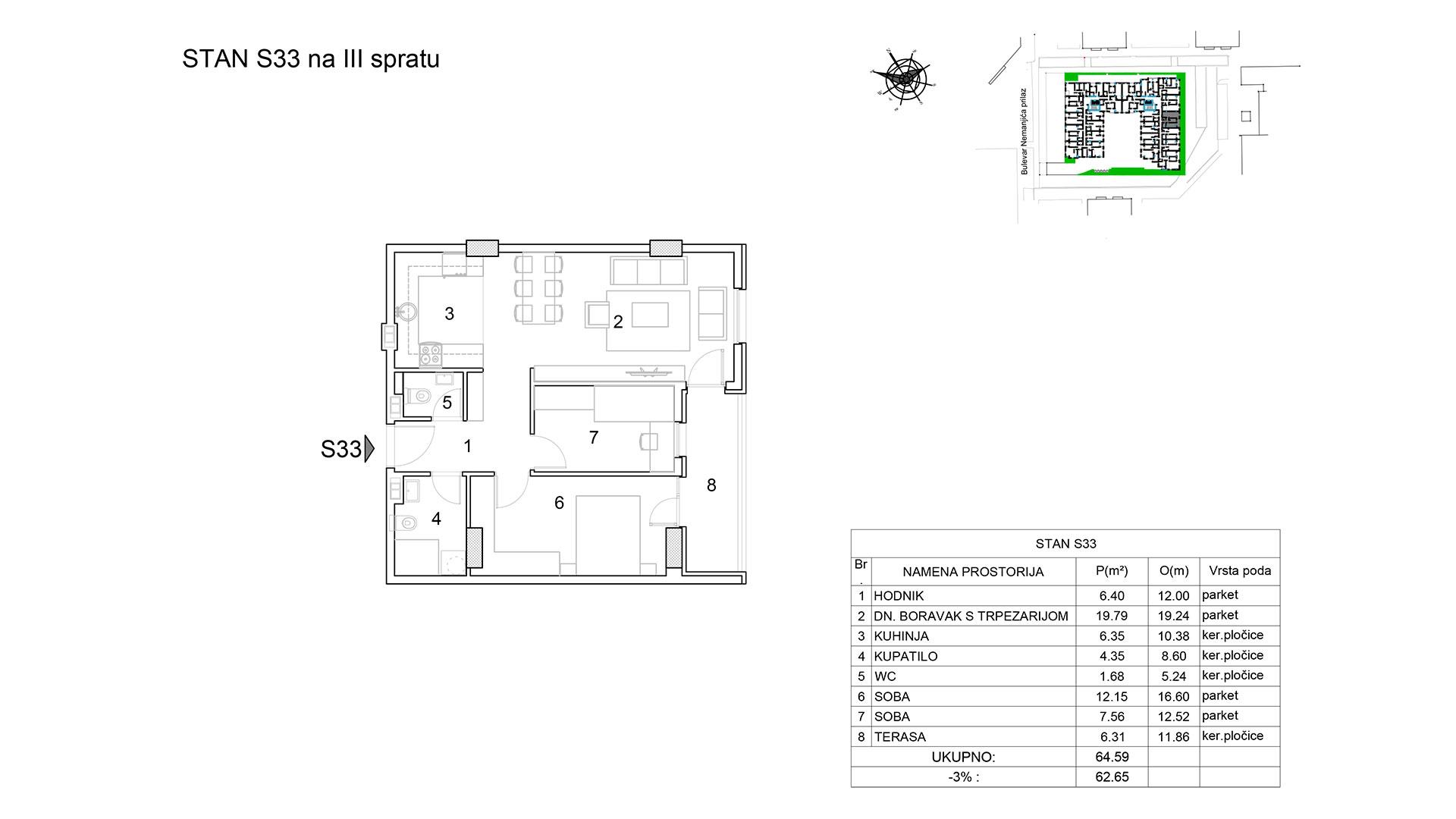 Prodaja stanova Niš - Objekat u Bulevar Nemanjića bb Stan S33 B