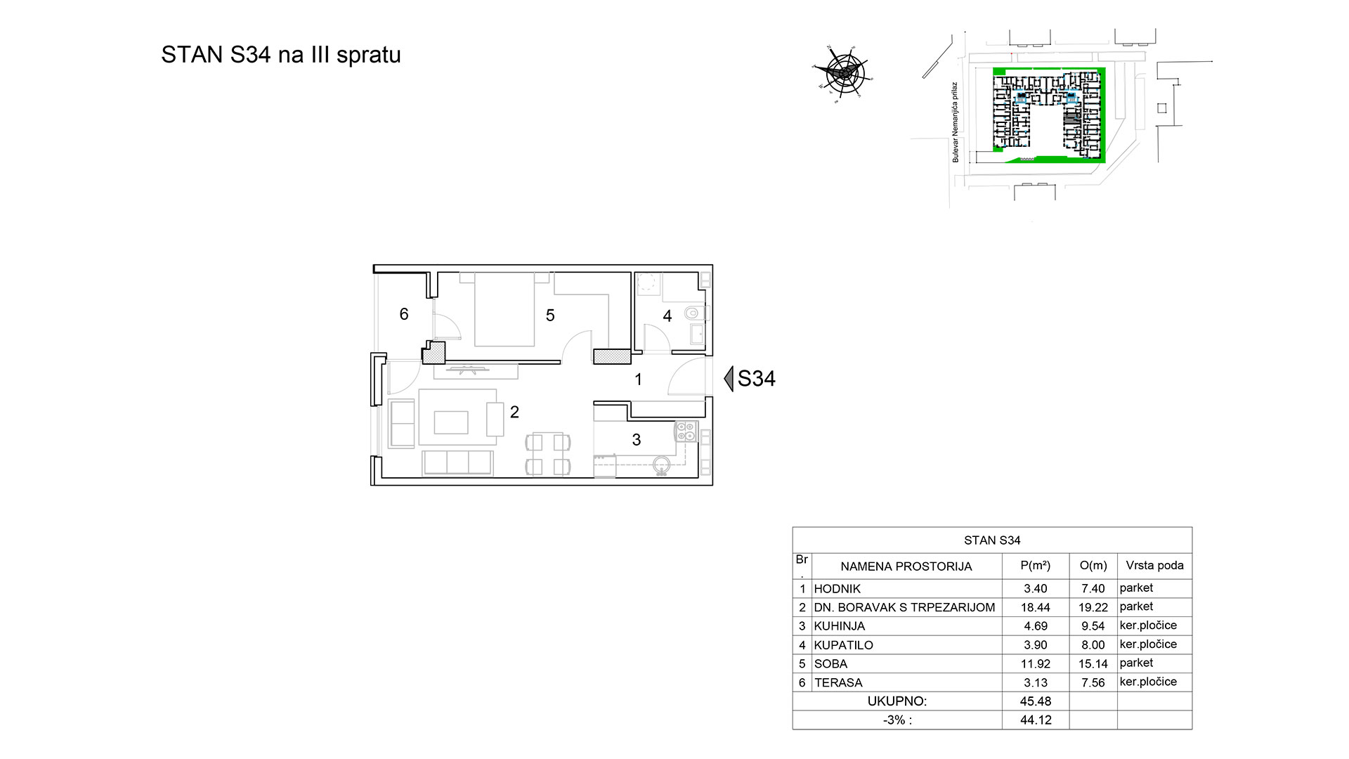 Prodaja stanova Niš - Objekat u Bulevar Nemanjića bb Stan S34 B